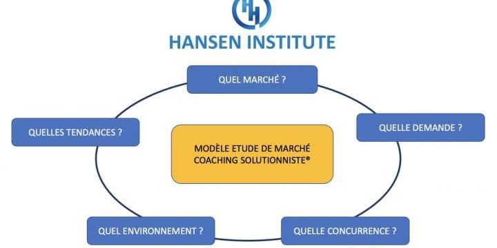 EXEMPLE ETUDE-DE-MARCHE-COACHING-ET-PRATICIEN-EN-HYPNOSE-PNL